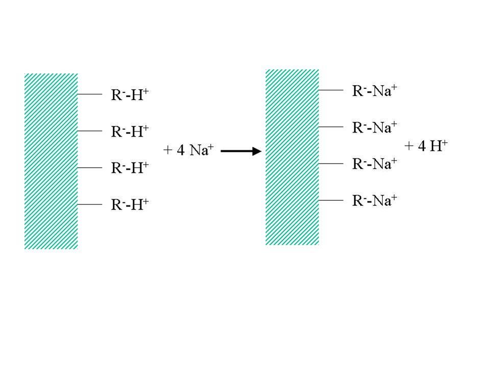 Contoh  Sebuah resin Amberlite IR-120 dengan kapasitas pertukaran ion maksimum 4,90 meq/g resin kering, digunakan untuk menghilangkan ion tembaga dari aliran limbah yang mengandung 0,00975M CuS0 4 (19,5 meq Cu 2+ / L larutan).
