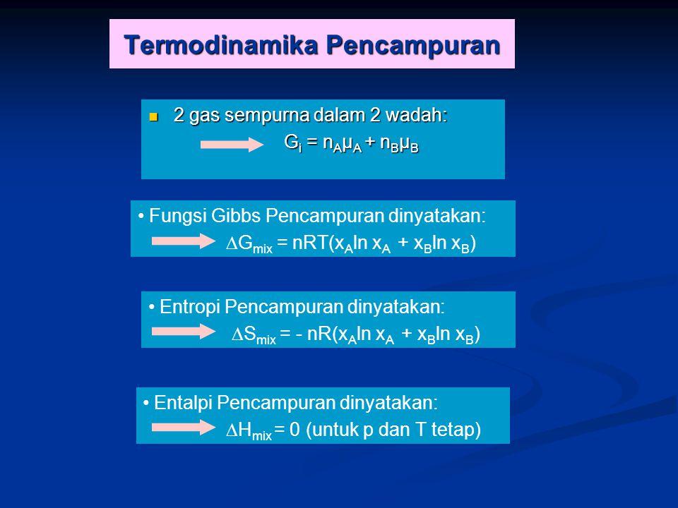 Termodinamika Pencampuran 2 gas sempurna dalam 2 wadah: 2 gas sempurna dalam 2 wadah: G i = n A µ A + n B µ B Fungsi Gibbs Pencampuran dinyatakan:  G