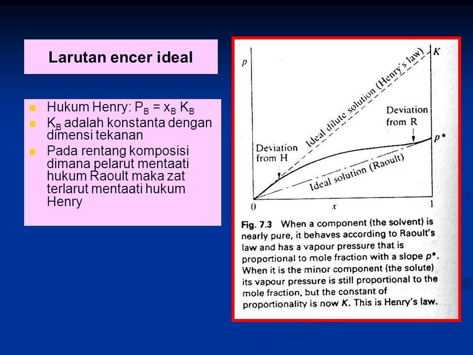 Larutan encer ideal Hukum Henry: P B = x B K B K B adalah konstanta dengan dimensi tekanan Pada rentang komposisi dimana pelarut mentaati hukum Raoult maka zat terlarut mentaati hukum Henry