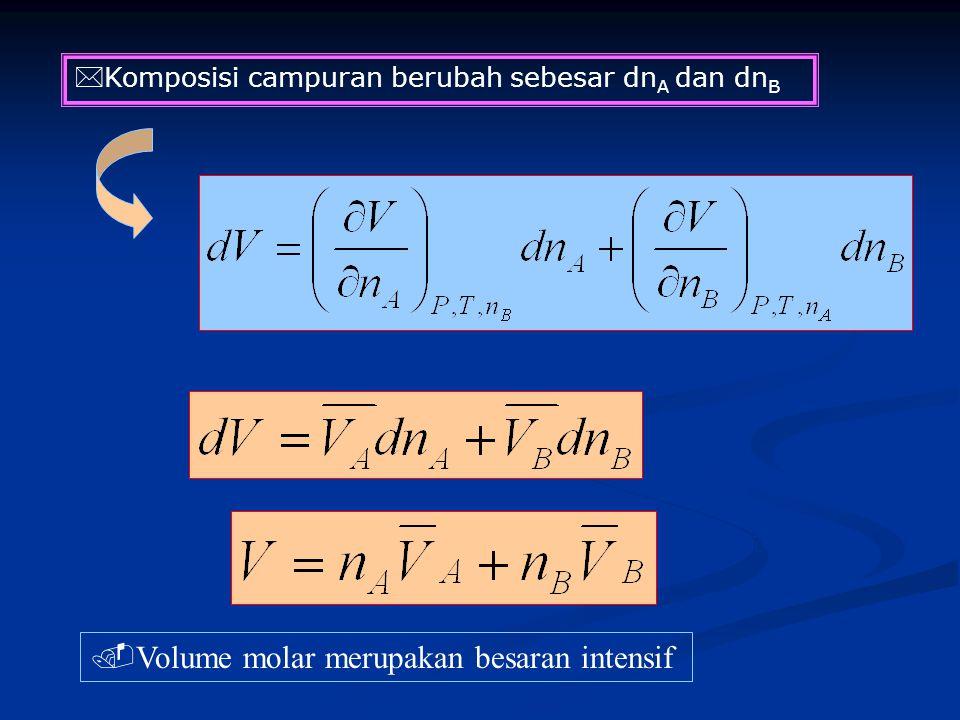 * Komposisi campuran berubah sebesar dn A dan dn B. Volume molar merupakan besaran intensif V= Volume total