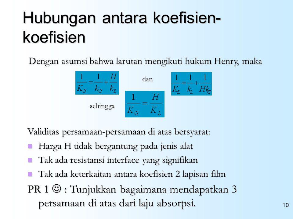 10 Hubungan antara koefisien- koefisien Dengan asumsi bahwa larutan mengikuti hukum Henry, maka dan sehingga Validitas persamaan-persamaan di atas ber