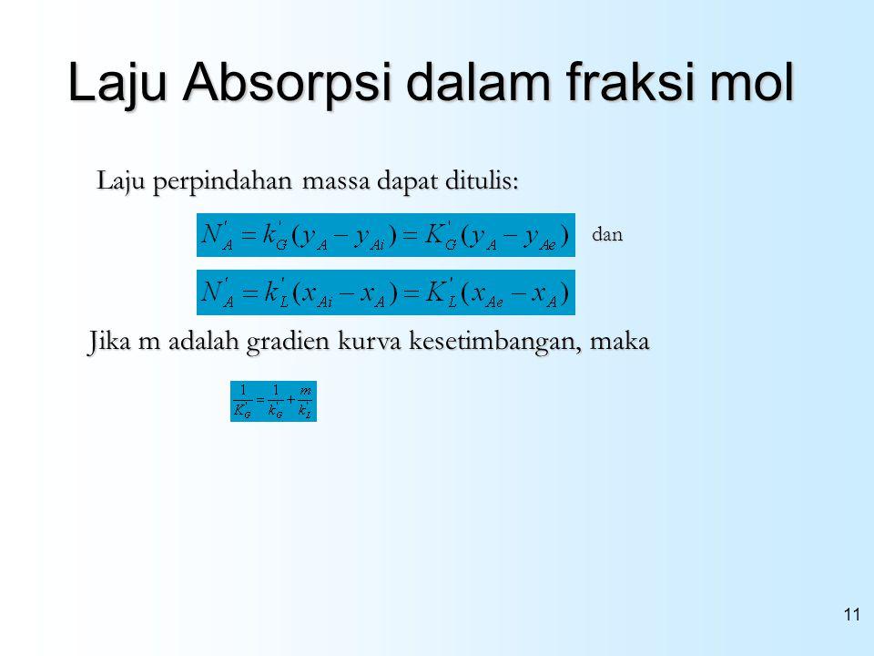 11 Laju Absorpsi dalam fraksi mol Laju perpindahan massa dapat ditulis: dan Jika m adalah gradien kurva kesetimbangan, maka
