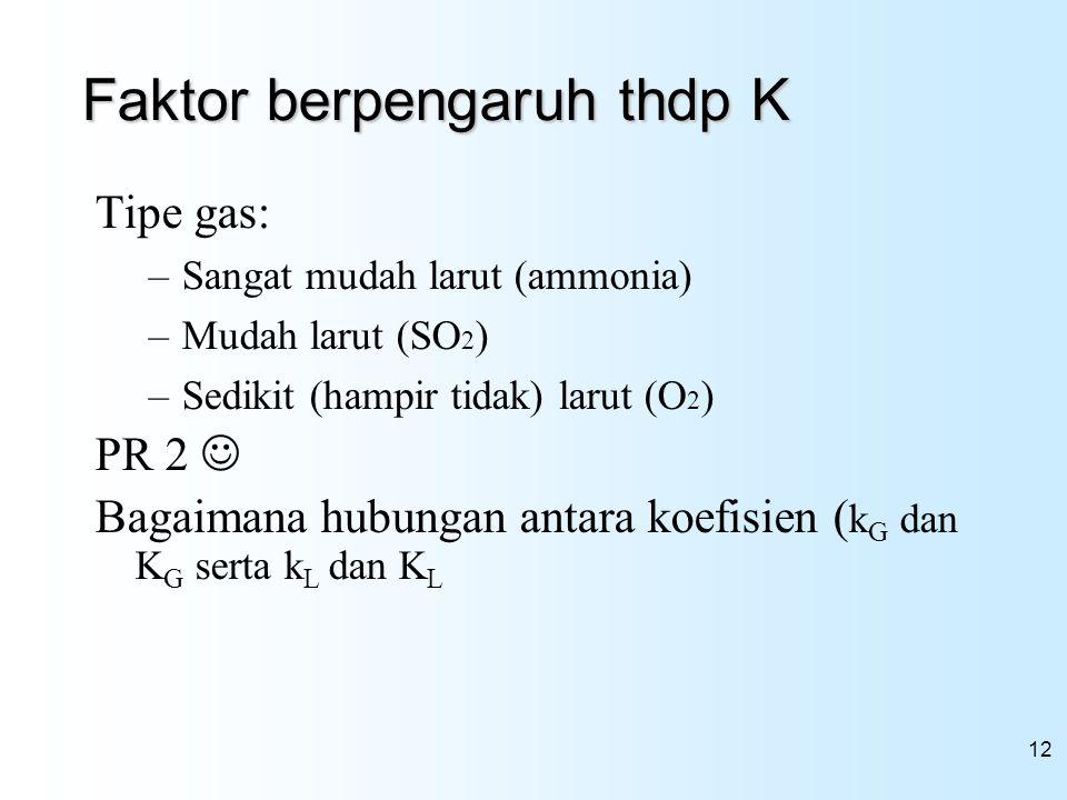 12 Faktor berpengaruh thdp K Tipe gas: –Sangat mudah larut (ammonia) –Mudah larut (SO 2 ) –Sedikit (hampir tidak) larut (O 2 ) PR 2 Bagaimana hubungan