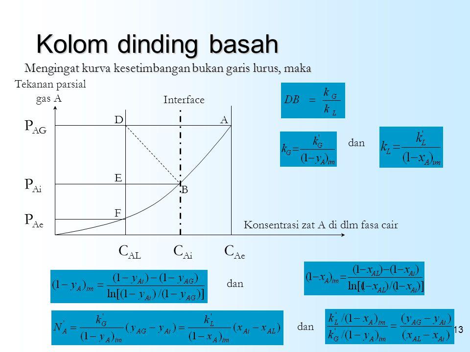 13 Kolom dinding basah C Ai A B D E Interface Tekanan parsial gas A F C Ae C AL P Ai P AG P Ae Mengingat kurva kesetimbangan bukan garis lurus, maka K