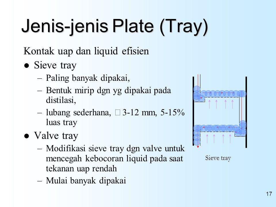 17 Jenis-jenis Plate (Tray) Kontak uap dan liquid efisien Sieve tray –Paling banyak dipakai, –Bentuk mirip dgn yg dipakai pada distilasi, –lubang sede