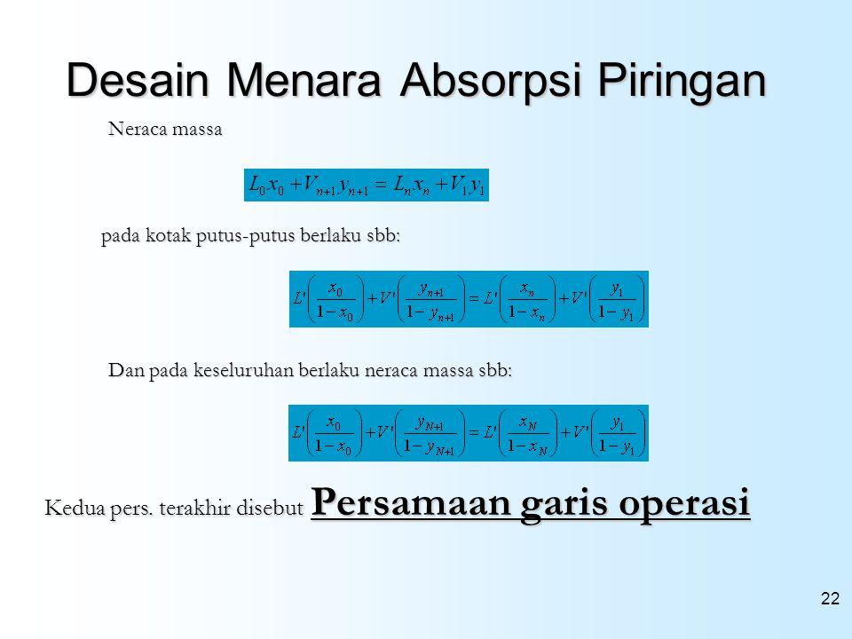 22 Desain Menara Absorpsi Piringan pada kotak putus-putus berlaku sbb: Dan pada keseluruhan berlaku neraca massa sbb: Neraca massa Kedua pers. terakhi