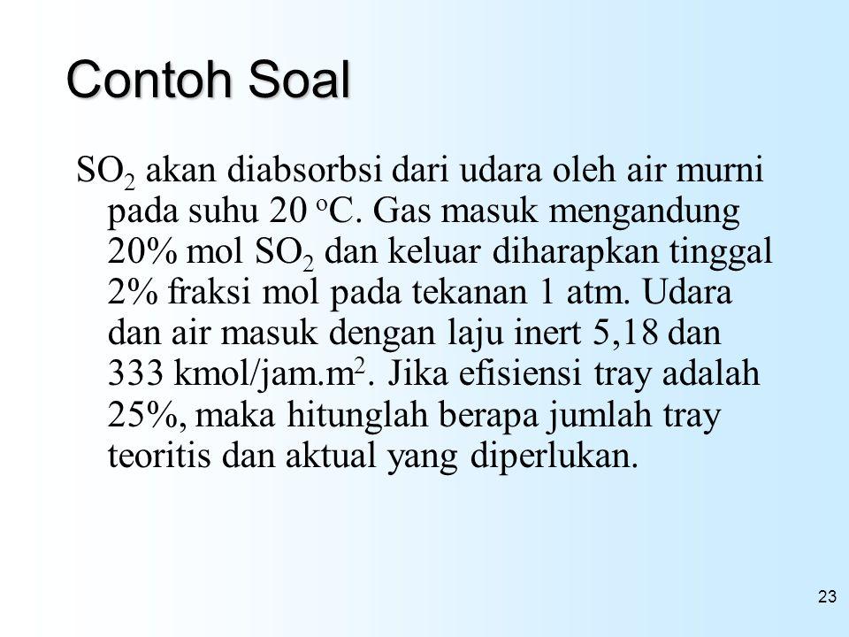 23 Contoh Soal SO 2 akan diabsorbsi dari udara oleh air murni pada suhu 20 o C. Gas masuk mengandung 20% mol SO 2 dan keluar diharapkan tinggal 2% fra