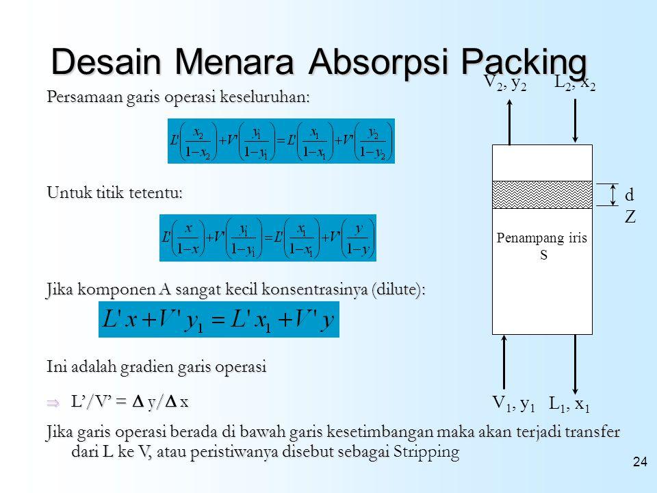 24 Desain Menara Absorpsi Packing Persamaan garis operasi keseluruhan: Untuk titik tetentu: Jika komponen A sangat kecil konsentrasinya (dilute): Ini