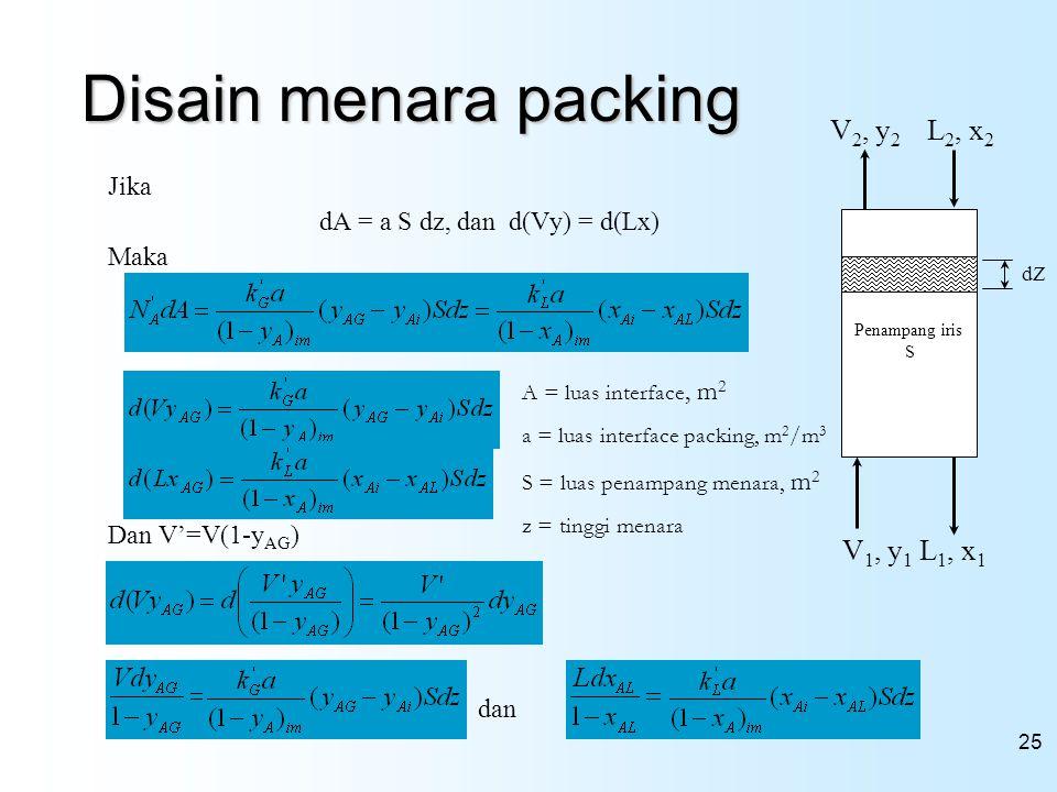 25 Disain menara packing Jika dA = a S dz, dan d(Vy) = d(Lx) Maka Dan V'=V(1-y AG ) dan dZ L 1, x 1 V 1, y 1 L 2, x 2 V 2, y 2 Penampang iris S A = lu