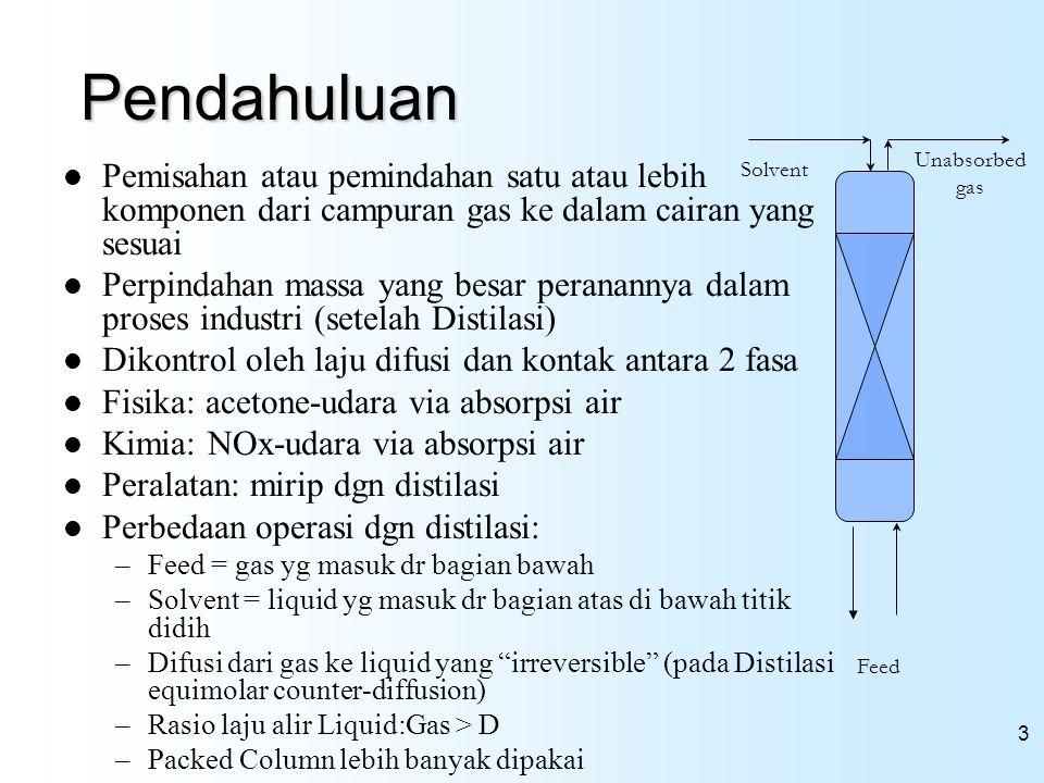 3 Pendahuluan Pemisahan atau pemindahan satu atau lebih komponen dari campuran gas ke dalam cairan yang sesuai Perpindahan massa yang besar peranannya