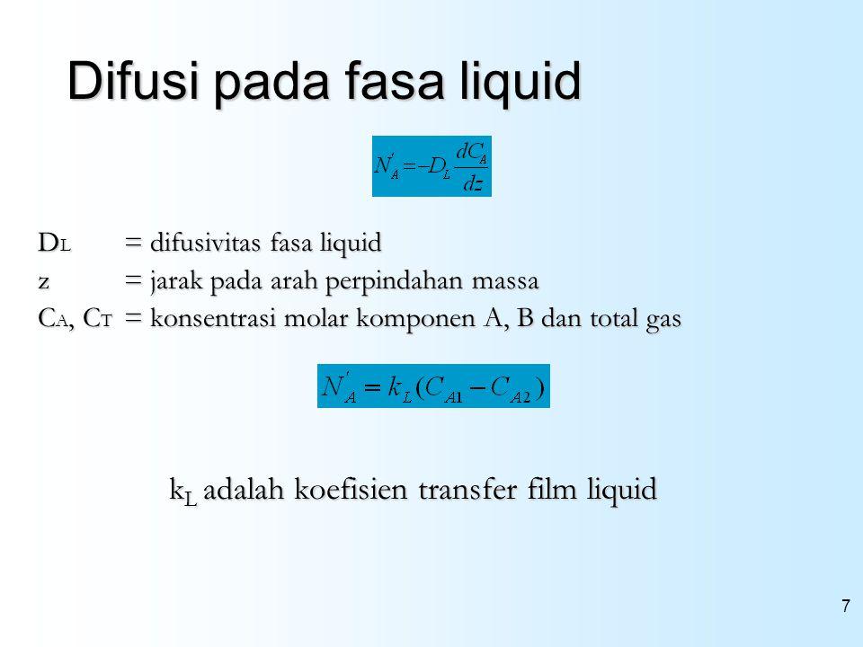 7 Difusi pada fasa liquid D L = difusivitas fasa liquid z = jarak pada arah perpindahan massa C A, C T = konsentrasi molar komponen A, B dan total gas