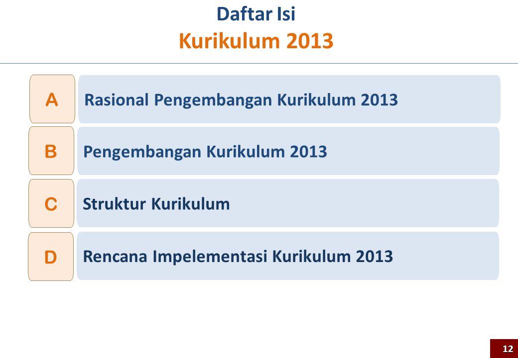 Daftar Isi Kurikulum 2013 Pengembangan Kurikulum 2013 B C 12 Rencana Impelementasi Kurikulum 2013 Struktur Kurikulum D Rasional Pengembangan Kurikulum