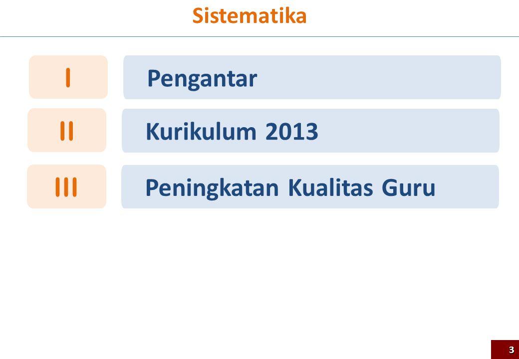 Sistematika 3 Kurikulum 2013 II Pengantar I Peningkatan Kualitas Guru IIIIII