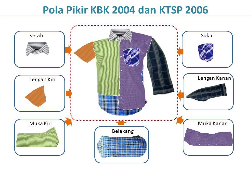 Lengan Kiri Muka Kiri Kerah Lengan Kanan Muka Kanan Saku Belakang Pola Pikir KBK 2004 dan KTSP 2006