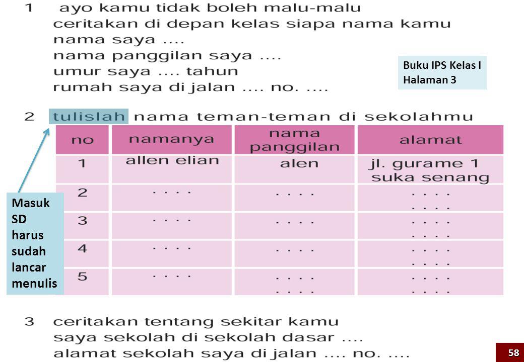 Buku IPS Kelas I Halaman 3 Masuk SD harus sudah lancar menulis 58
