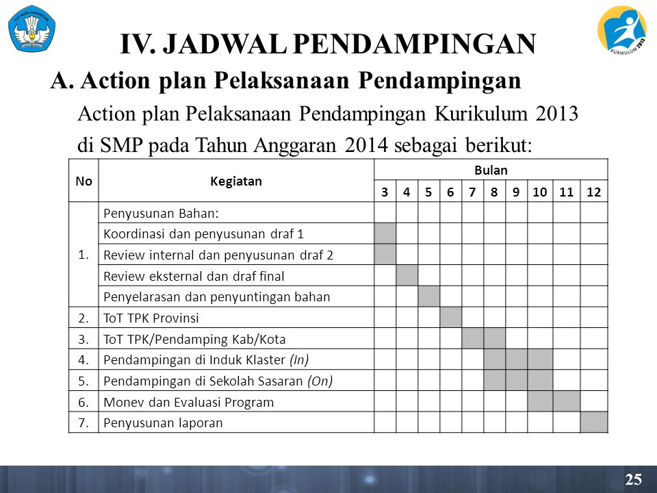 25 IV.JADWAL PENDAMPINGAN A.