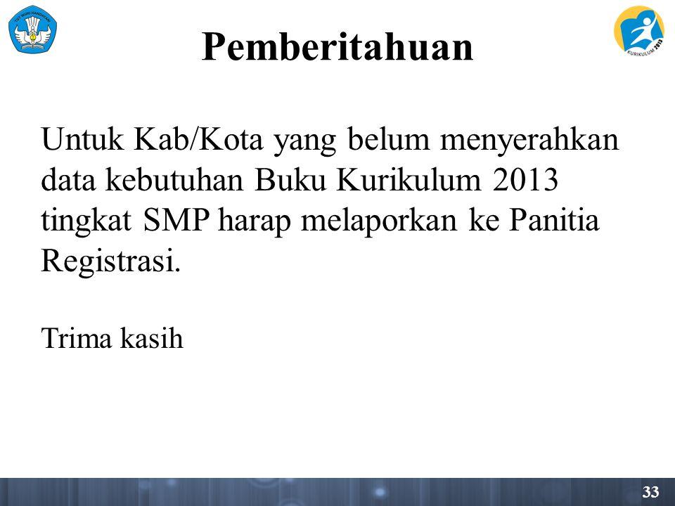 33 Pemberitahuan Untuk Kab/Kota yang belum menyerahkan data kebutuhan Buku Kurikulum 2013 tingkat SMP harap melaporkan ke Panitia Registrasi.