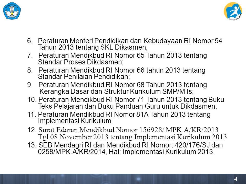 4 6.Peraturan Menteri Pendidikan dan Kebudayaan RI Nomor 54 Tahun 2013 tentang SKL Dikasmen; 7.