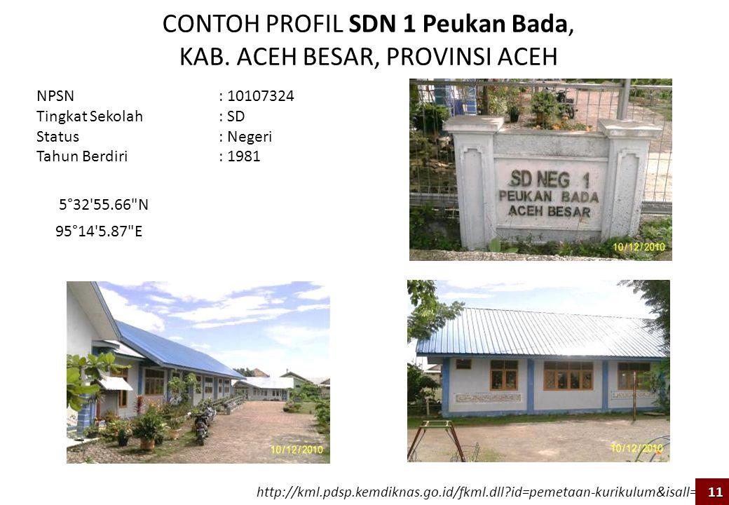 CONTOH PROFIL SDN 1 Peukan Bada, KAB. ACEH BESAR, PROVINSI ACEH http://kml.pdsp.kemdiknas.go.id/fkml.dll?id=pemetaan-kurikulum&isall=false NPSN: 10107