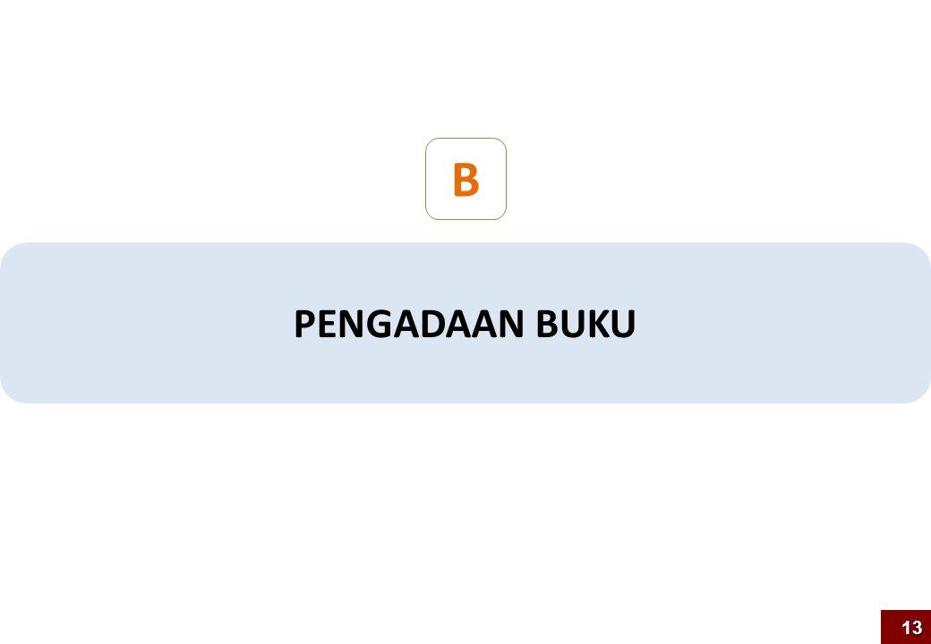 B 13 PENGADAAN BUKU