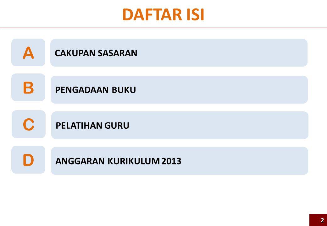 DAFTAR ISI 2 CAKUPAN SASARAN B A PENGADAAN BUKU C PELATIHAN GURU D ANGGARAN KURIKULUM 2013