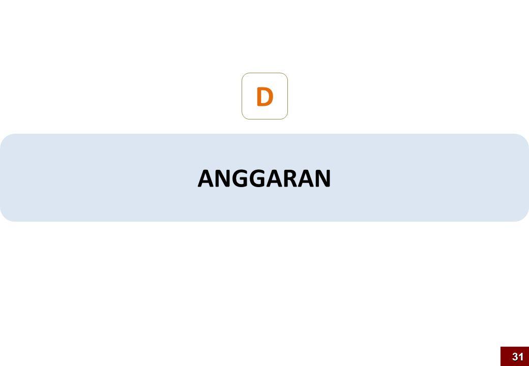 D 31 ANGGARAN