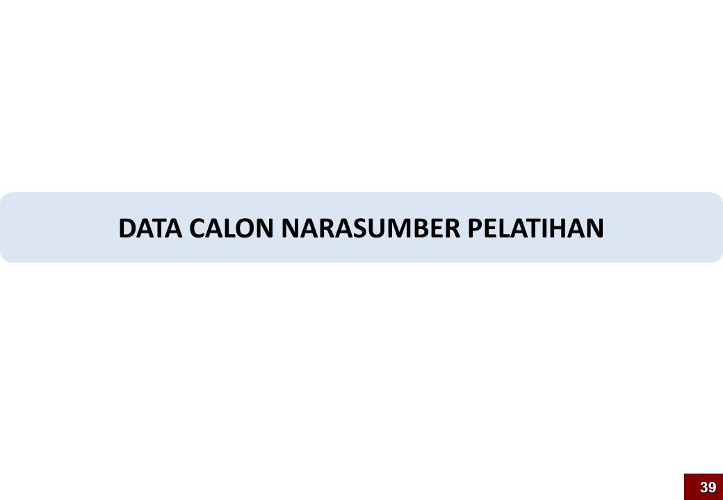 39 DATA CALON NARASUMBER PELATIHAN