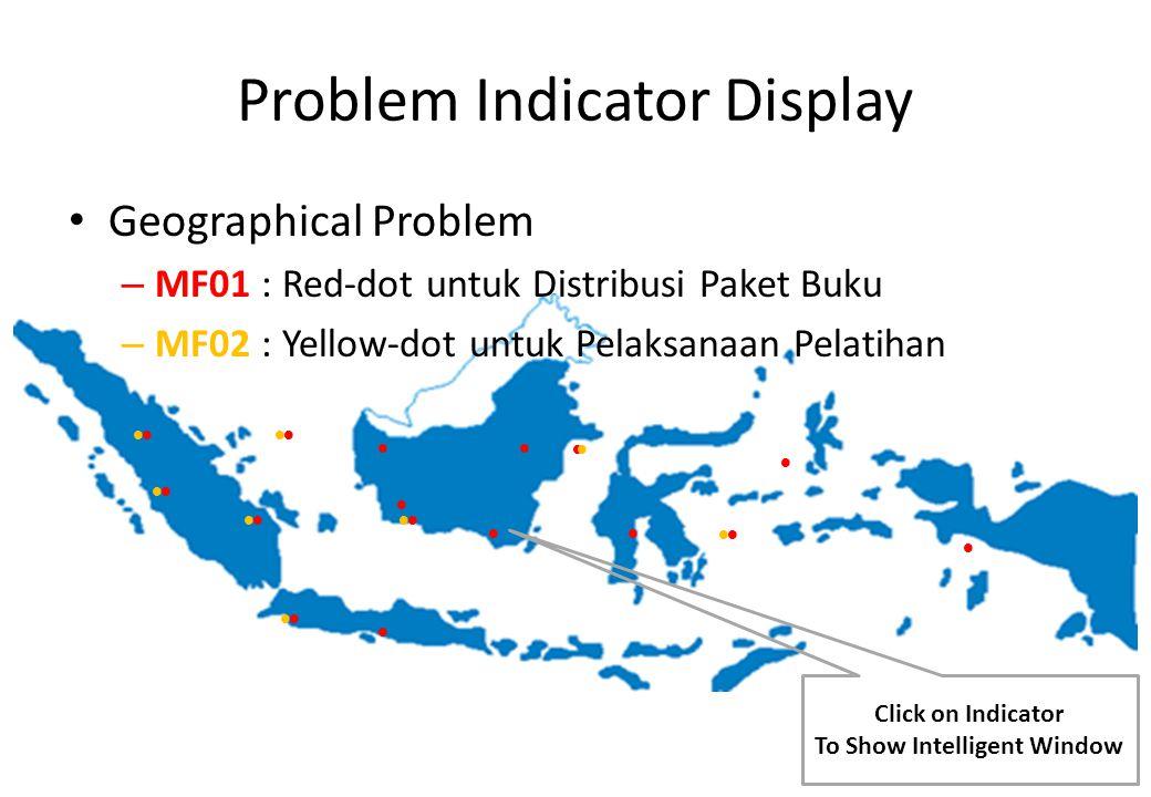 Problem Indicator Display Geographical Problem – MF01 : Red-dot untuk Distribusi Paket Buku – MF02 : Yellow-dot untuk Pelaksanaan Pelatihan Click on I