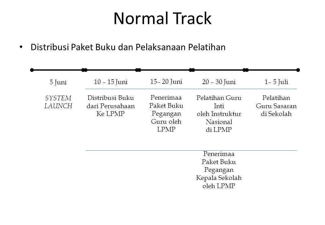 Normal Track 10 – 15 Juni Distribusi Buku dari Perusahaan Ke LPMP 20 – 30 Juni Pelatihan Guru Inti oleh Instruktur Nasional di LPMP Penerimaa Paket Bu