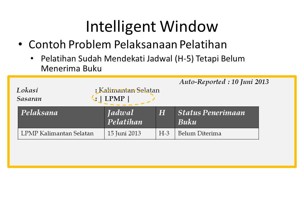 Auto-Reported : 10 Juni 2013 Lokasi : Kalimantan Selatan Sasaran : | LPMP | Intelligent Window Contoh Problem Pelaksanaan Pelatihan Pelatihan Sudah Me