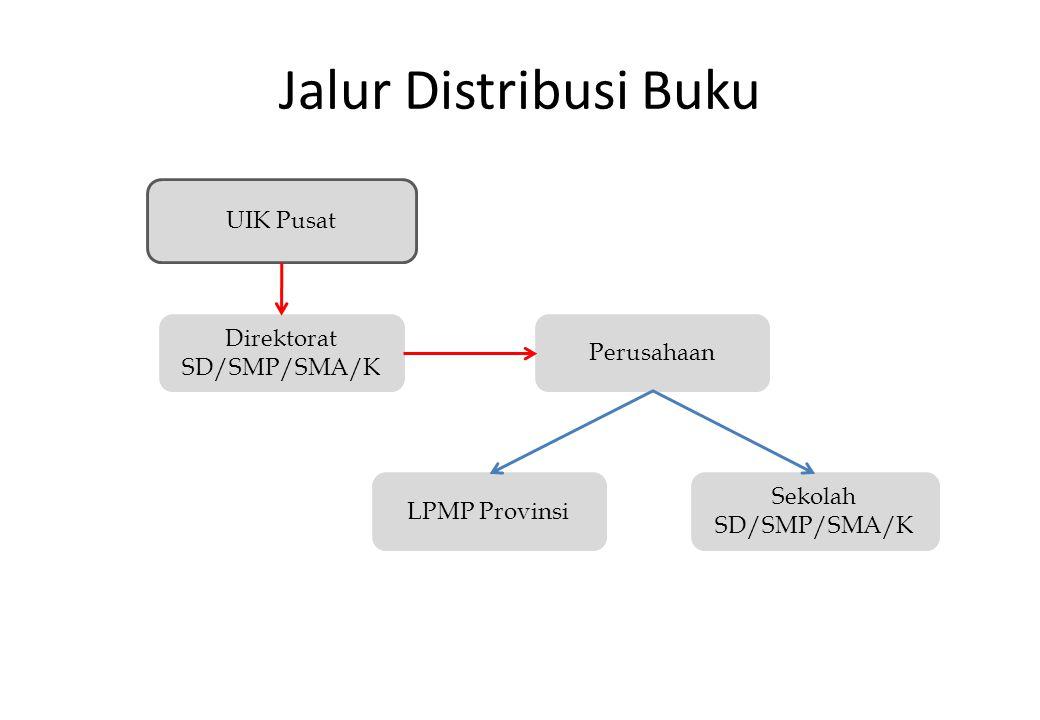 Jalur Distribusi Buku UIK Pusat Direktorat SD/SMP/SMA/K Perusahaan Sekolah SD/SMP/SMA/K LPMP Provinsi