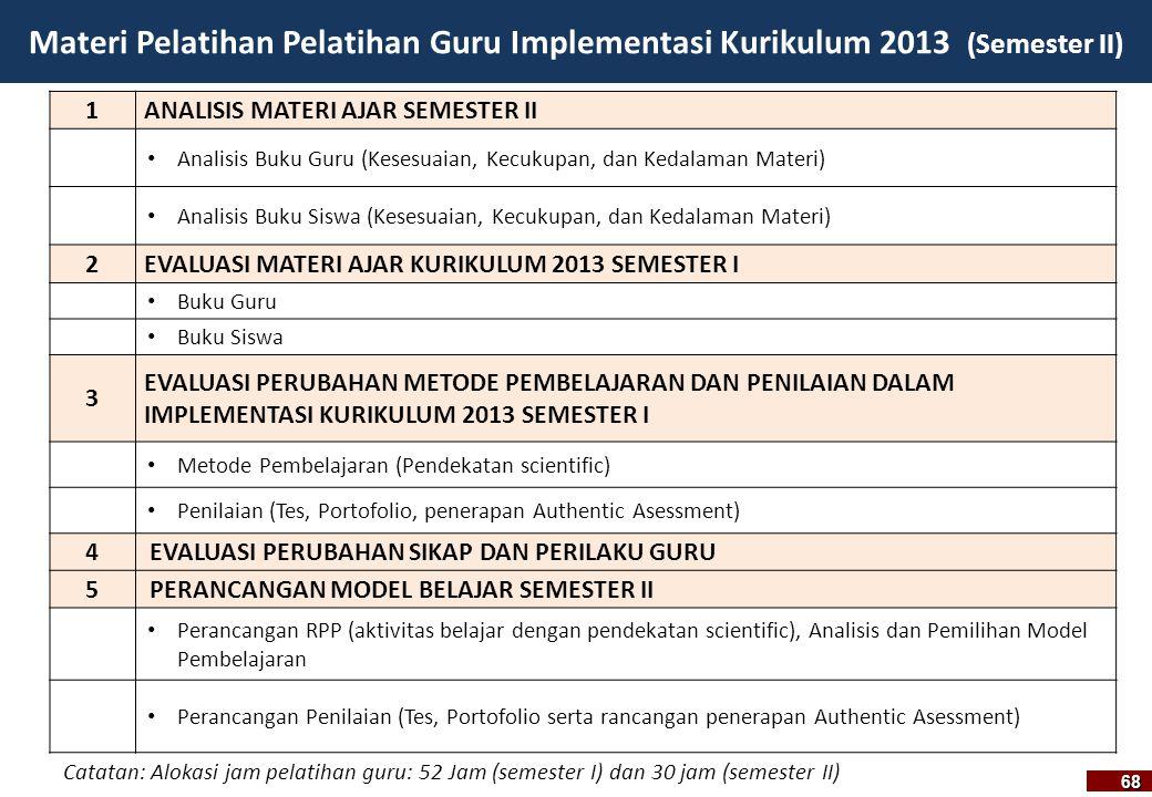 Materi Pelatihan Pelatihan Guru Implementasi Kurikulum 2013 (Semester II) 1ANALISIS MATERI AJAR SEMESTER II Analisis Buku Guru (Kesesuaian, Kecukupan,