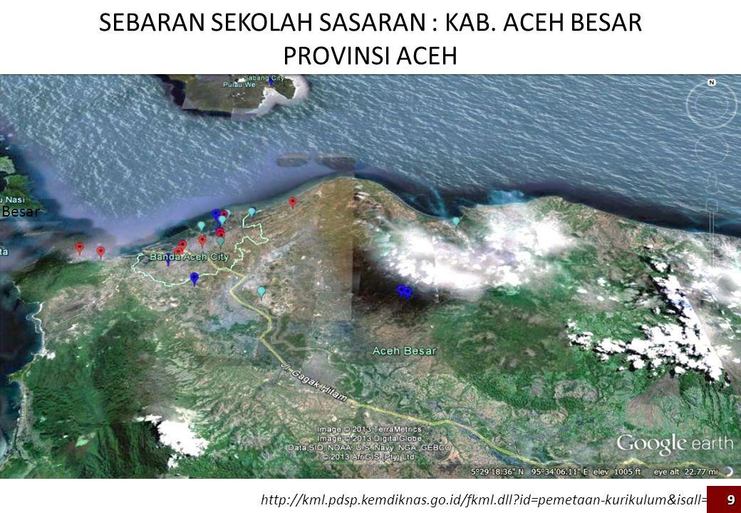 SEBARAN SEKOLAH SASARAN : KAB. ACEH BESAR PROVINSI ACEH http://kml.pdsp.kemdiknas.go.id/fkml.dll?id=pemetaan-kurikulum&isall=false 9 Aceh Besar