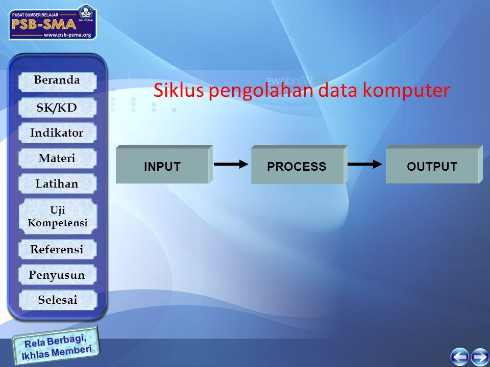 Beranda SK/KD Indikator Latihan Uji Kompetensi Referensi Penyusun Materi Selesai Siklus pengolahan data komputer INPUTPROCESSOUTPUT