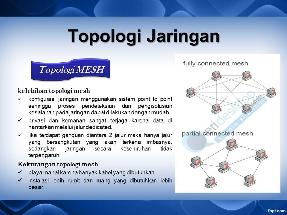 Topologi Jaringan kelebihan topologi mesh konfigurasi jaringan menggunakan sistem point to point sehingga proses pendeteksian dan pengisolasian kesalahan pada jaringan dapat dilakukan dengan mudah.