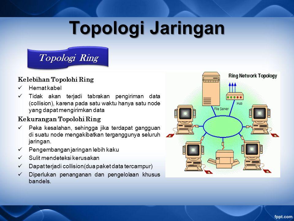 Kelebihan Topolohi Ring Hemat kabel Tidak akan terjadi tabrakan pengiriman data (collision), karena pada satu waktu hanya satu node yang dapat mengirimkan data Kekurangan Topolohi Ring Peka kesalahan, sehingga jika terdapat gangguan di suatu node mengakibatkan terganggunya seluruh jaringan.