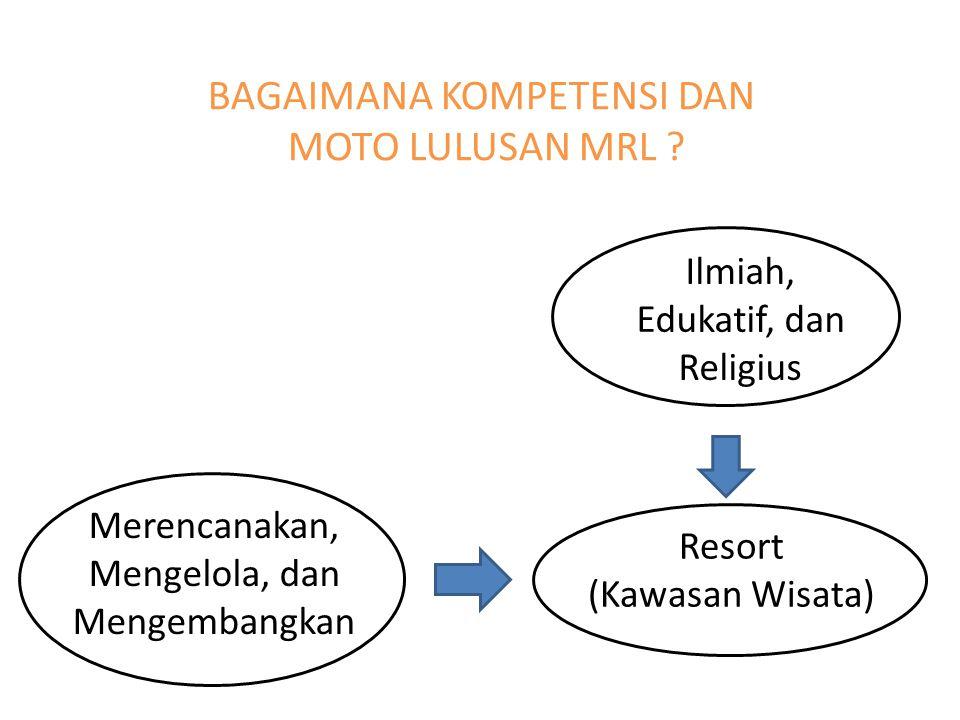MENGAPA DOSEN/TENAGA PENGAJAR MRL BERAGAM .
