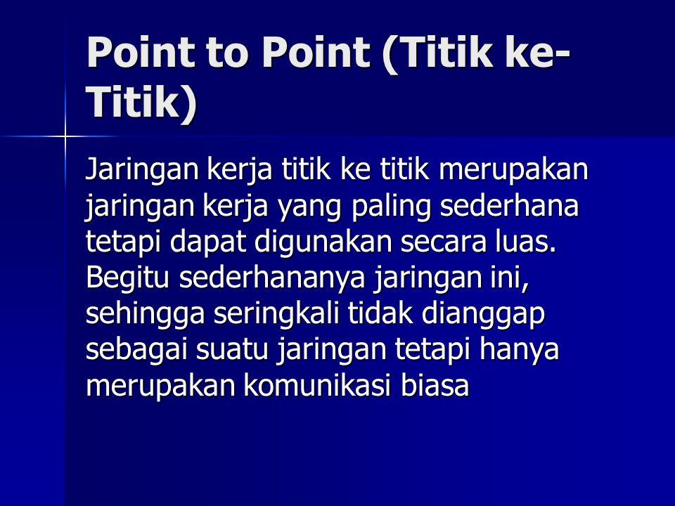Point to Point (Titik ke- Titik) Jaringan kerja titik ke titik merupakan jaringan kerja yang paling sederhana tetapi dapat digunakan secara luas. Begi
