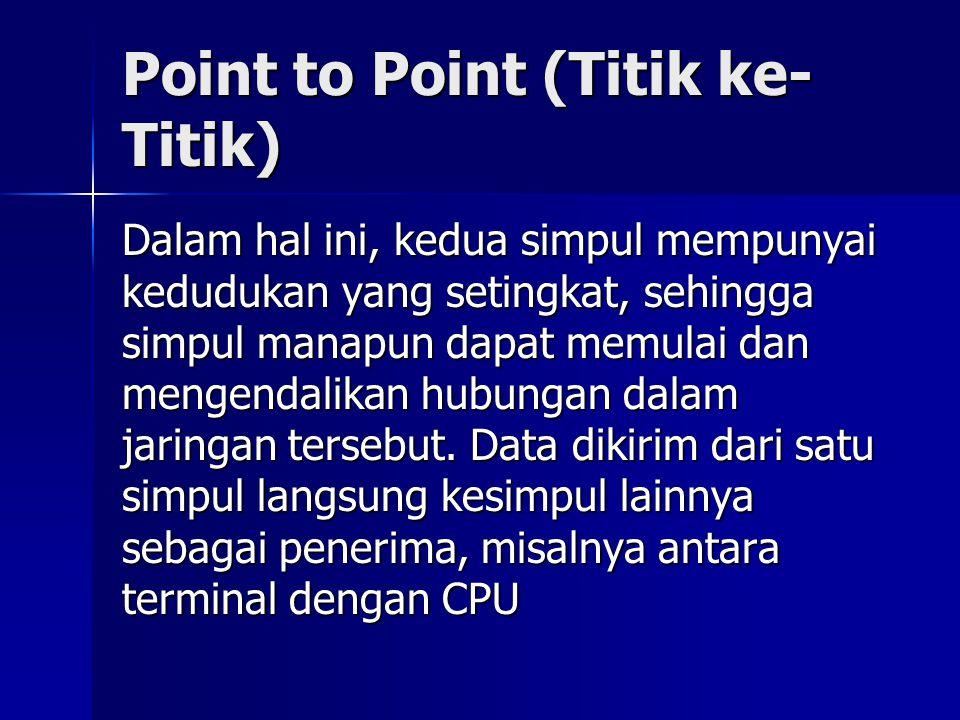 Point to Point (Titik ke- Titik) Dalam hal ini, kedua simpul mempunyai kedudukan yang setingkat, sehingga simpul manapun dapat memulai dan mengendalik