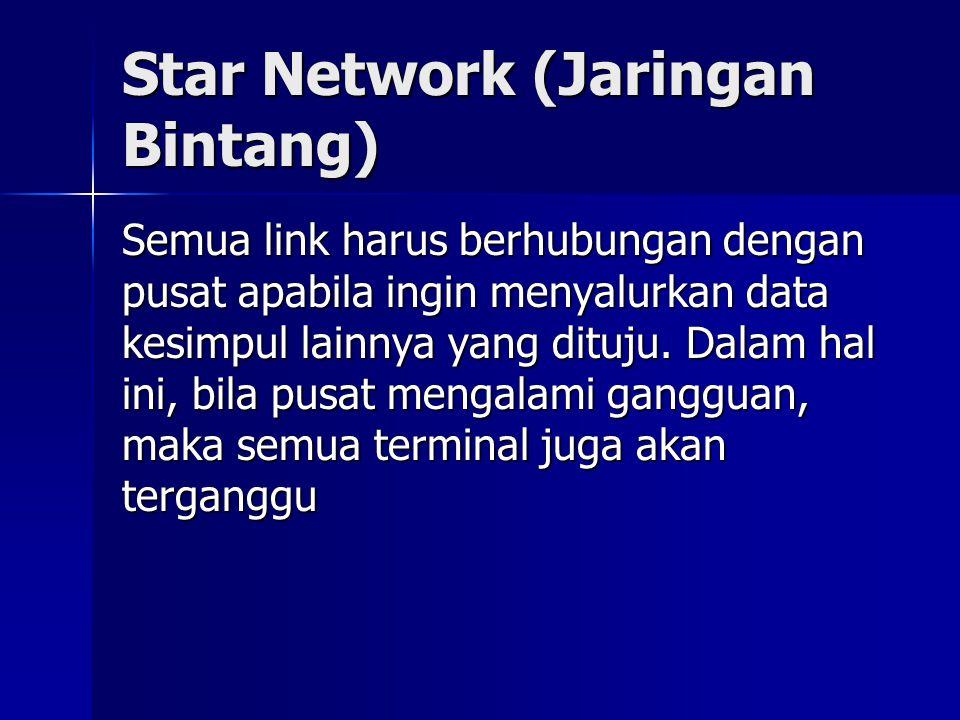 Star Network (Jaringan Bintang) Semua link harus berhubungan dengan pusat apabila ingin menyalurkan data kesimpul lainnya yang dituju. Dalam hal ini,