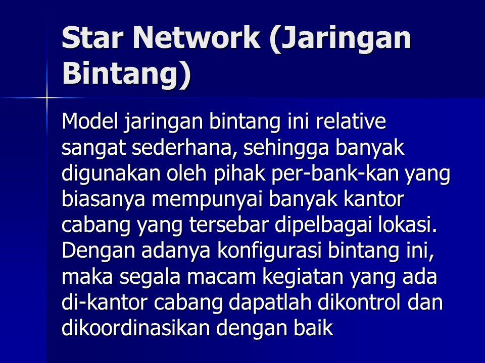 Star Network (Jaringan Bintang) Model jaringan bintang ini relative sangat sederhana, sehingga banyak digunakan oleh pihak per-bank-kan yang biasanya