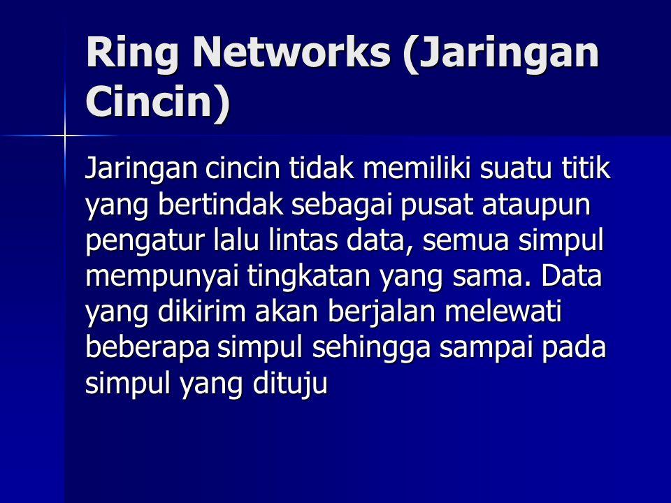 Ring Networks (Jaringan Cincin) Jaringan cincin tidak memiliki suatu titik yang bertindak sebagai pusat ataupun pengatur lalu lintas data, semua simpu