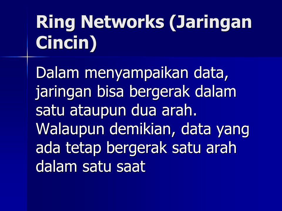 Ring Networks (Jaringan Cincin) Dalam menyampaikan data, jaringan bisa bergerak dalam satu ataupun dua arah. Walaupun demikian, data yang ada tetap be