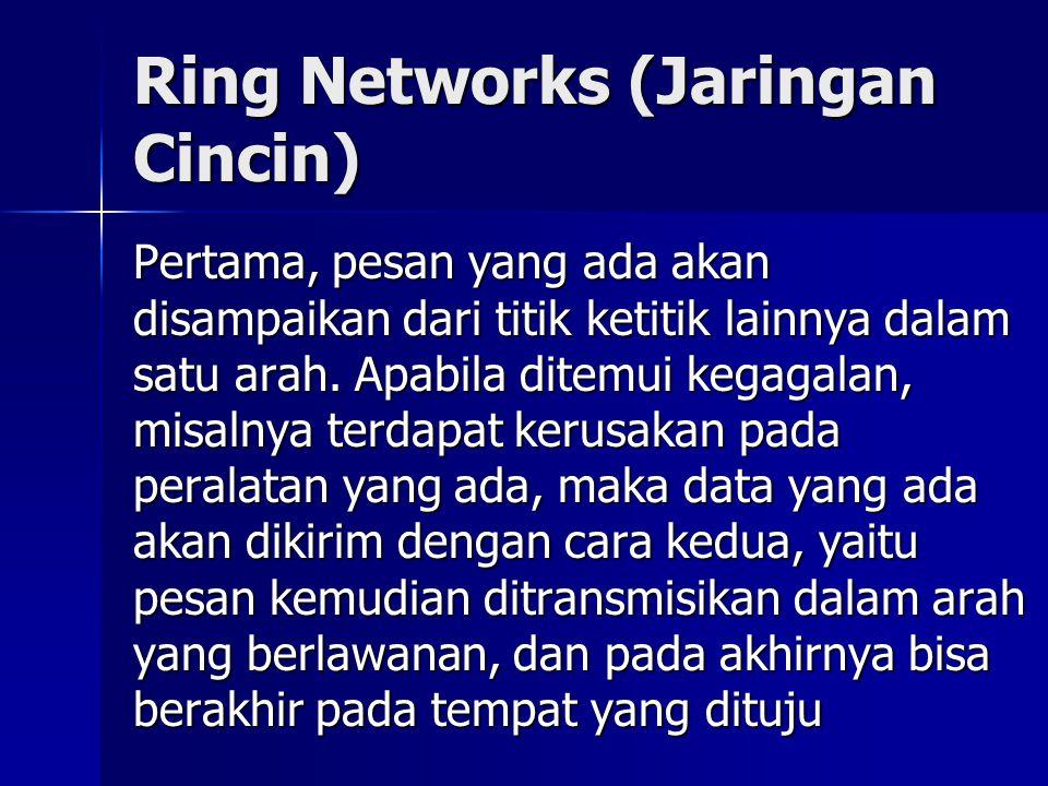 Ring Networks (Jaringan Cincin) Pertama, pesan yang ada akan disampaikan dari titik ketitik lainnya dalam satu arah. Apabila ditemui kegagalan, misaln