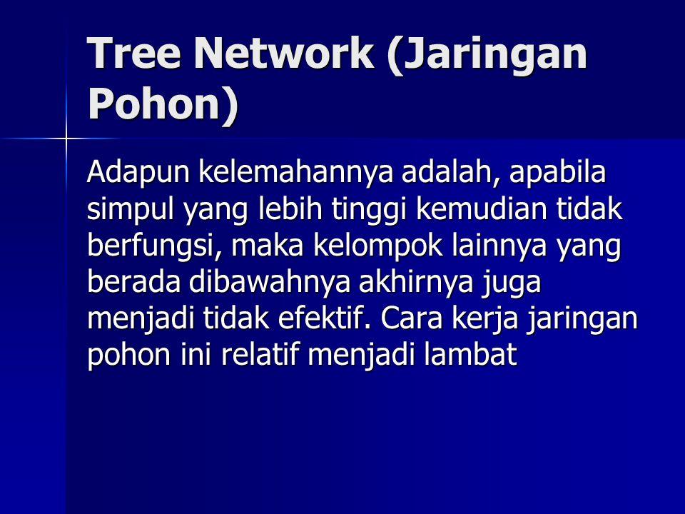 Tree Network (Jaringan Pohon) Adapun kelemahannya adalah, apabila simpul yang lebih tinggi kemudian tidak berfungsi, maka kelompok lainnya yang berada