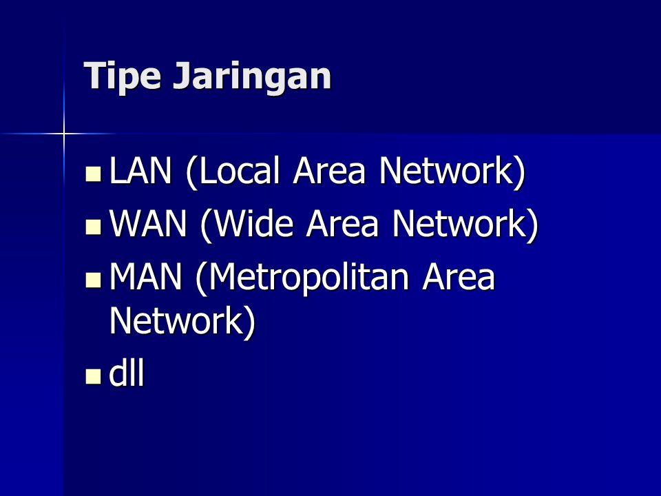 LAN (Local Area Network) Local Area Network (LAN) adalah sejumlah komputer yang saling dihubungkan bersama di dalam satu areal tertentu yang tidak begitu luas, seperti di dalam satu kantor atau gedung