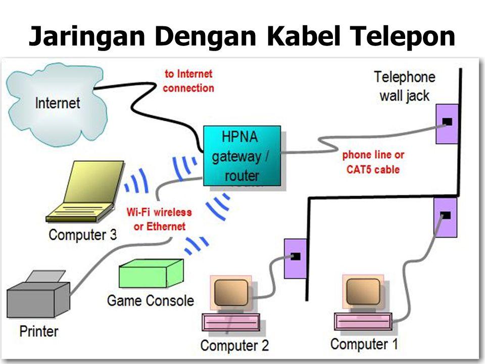 Jaringan Dengan Kabel Telepon