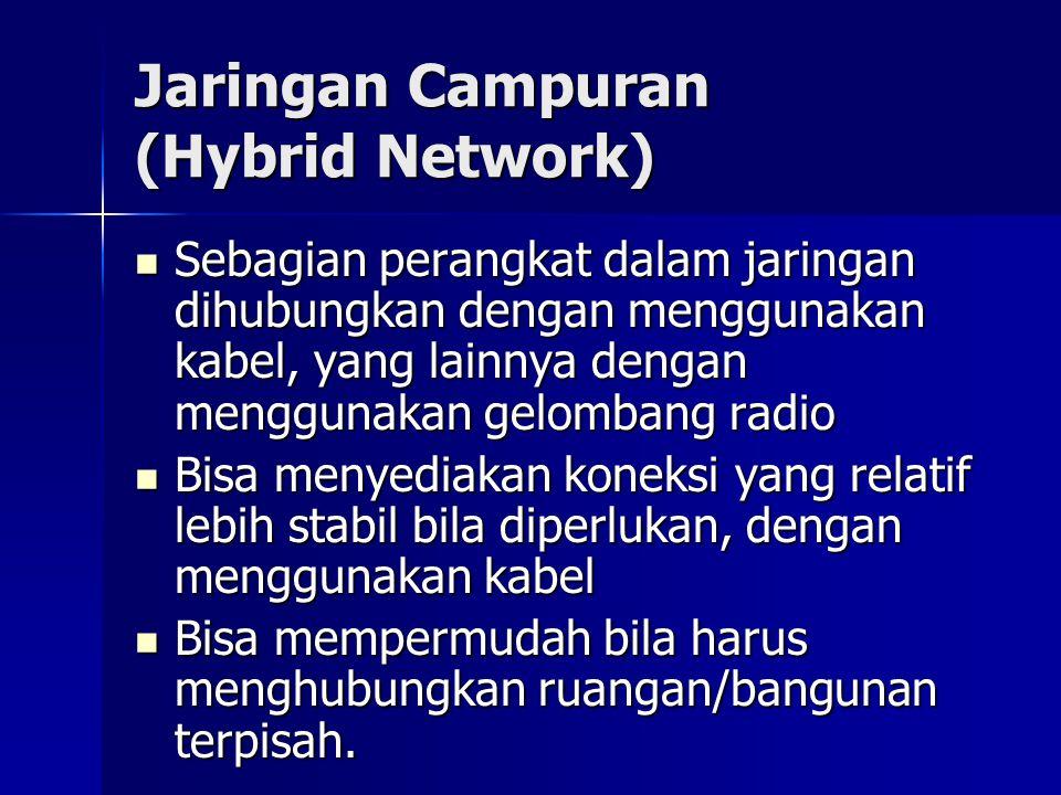 Jaringan Campuran (Hybrid Network) Sebagian perangkat dalam jaringan dihubungkan dengan menggunakan kabel, yang lainnya dengan menggunakan gelombang r