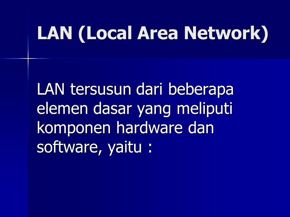 LAN (Local Area Network) Komponen Fisik Personal Computer (PC), Network Interface Card (NIC), Kabel, Topologi jaringan.