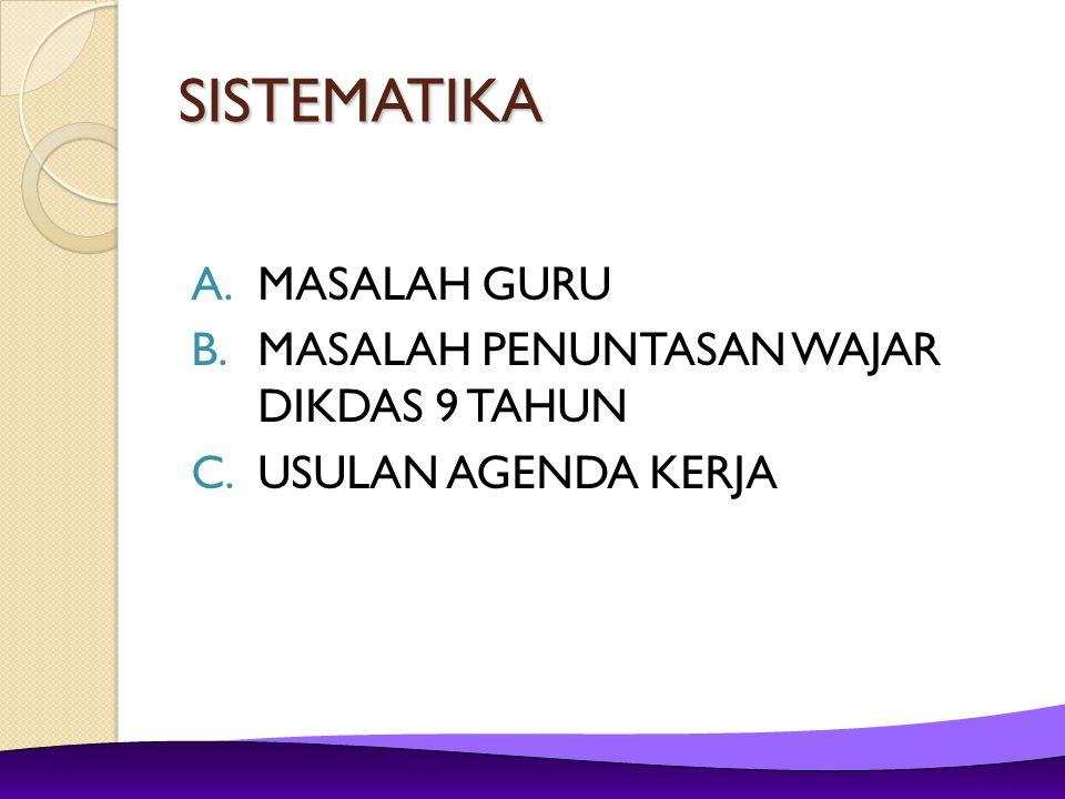2.Rencana Kerja Bersama a.Orientasi dan Penyamaan Persepsi b.Penyusunan Draft Awal c.Lokakarya d.Pembahasan Draft Final e.Laporan Hasil Kerja